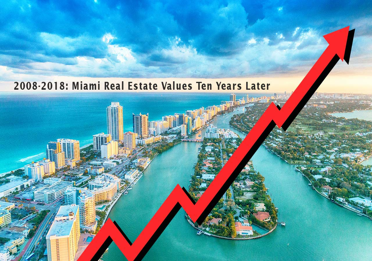 Miami Real Estate Values From 2008-2018